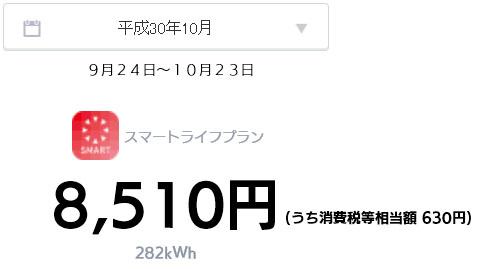 オール電化 電気代 太陽光発電 売電金額 2018年 10月
