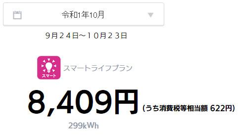 オール電化 電気代 太陽光発電 売電金額 2019年 10月